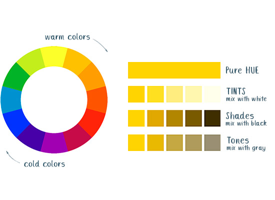 How to make a perfect color palette